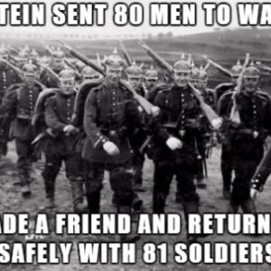 Het Leger van Liechtenstein